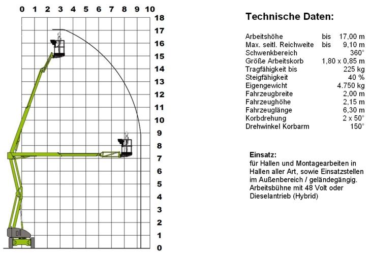 nhr-17-tech