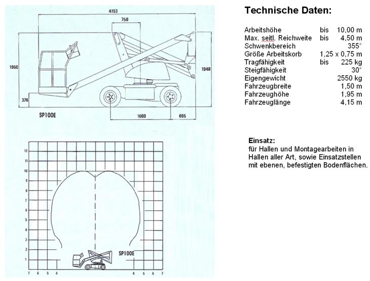sp100e-tech