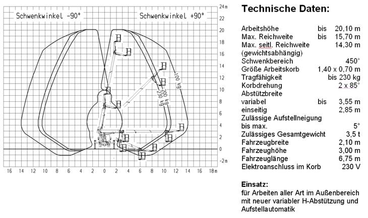 tbr200-tech