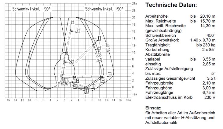 TBR-200-tech